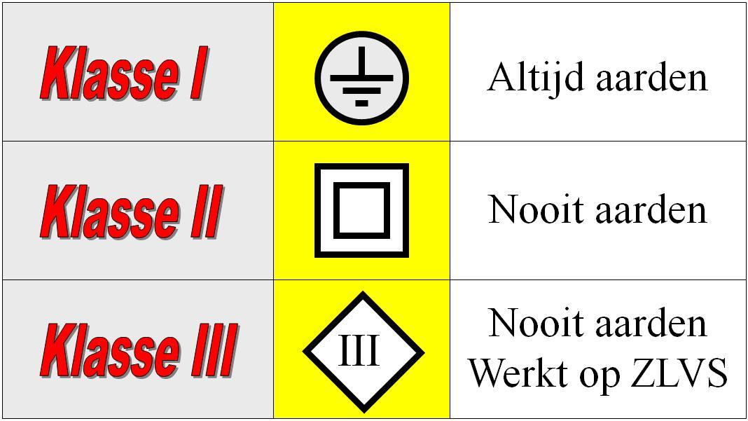 regelgeving elektrische installatie belgie nieuws